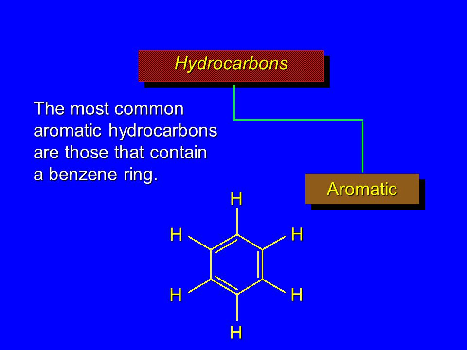 HydrocarbonsHydrocarbons AromaticAromatic The most common aromatic hydrocarbons are those that contain a benzene ring. H H H HHH