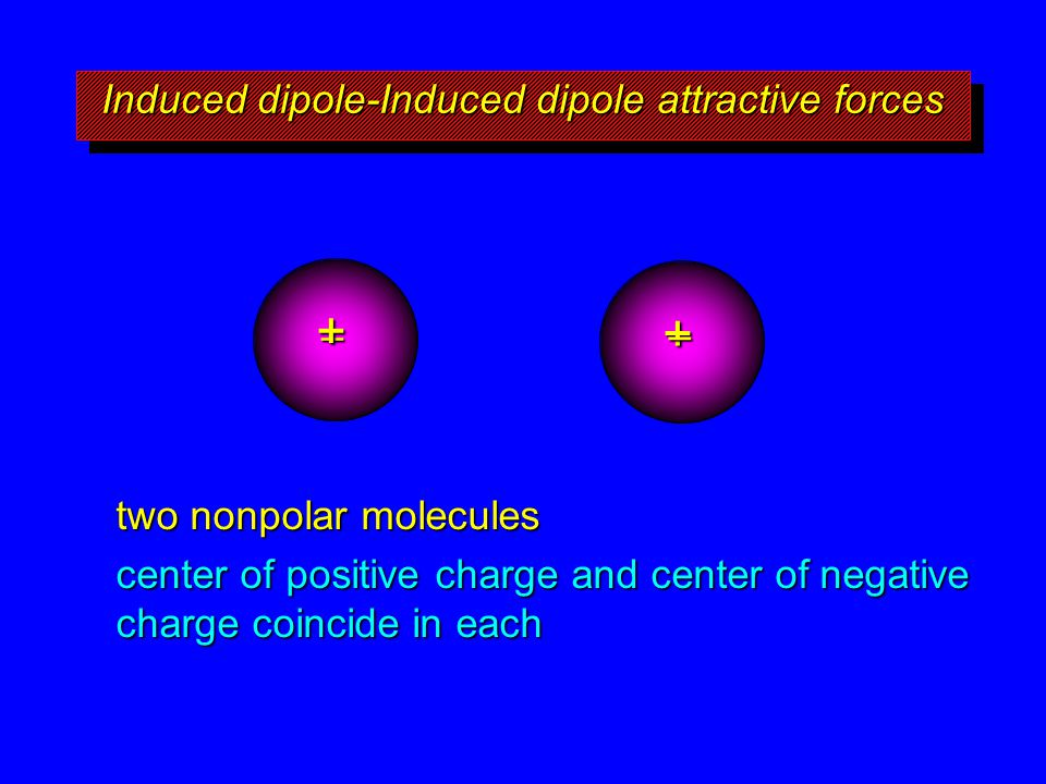 Induced dipole-Induced dipole attractive forces + – + – two nonpolar molecules center of positive charge and center of negative charge coincide in eac