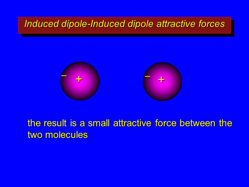 Induced dipole-Induced dipole attractive forces + – + – the result is a small attractive force between the two molecules