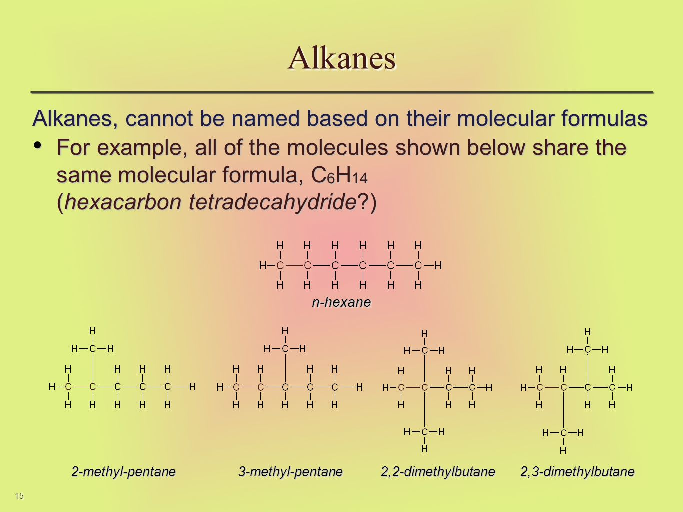 15 Alkanes, cannot be named based on their molecular formulas For example, all of the molecules shown below share the same molecular formula, C 6 H 14