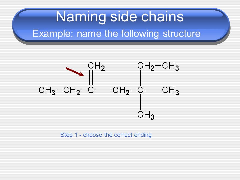 Naming side chains Root is the longest possible HC chain Must contain multiple bonds if present Add -yl to get name of side chain Common side chains include: CH 3 - methyl CH 3 CH 2 - ethyl CH 3 CH 2 CH 2 - propyl (CH 3 ) 2 CH- isopropyl Br- (bromo) Cl- (chloro) F- (fluoro) I- (iodo)