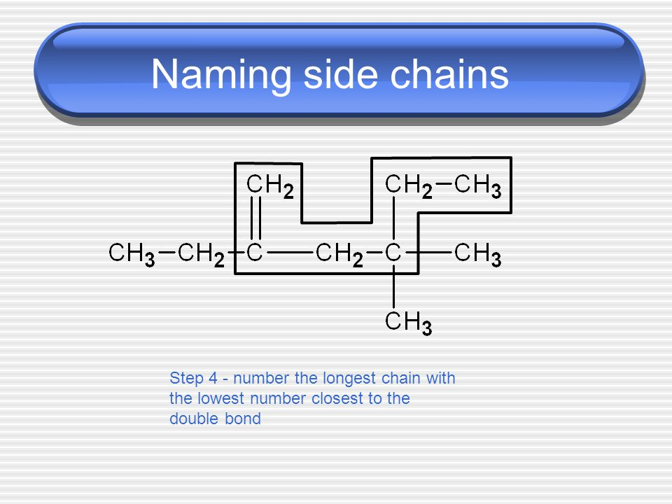 Naming side chains Step 3 - add the prefix naming the longest chain