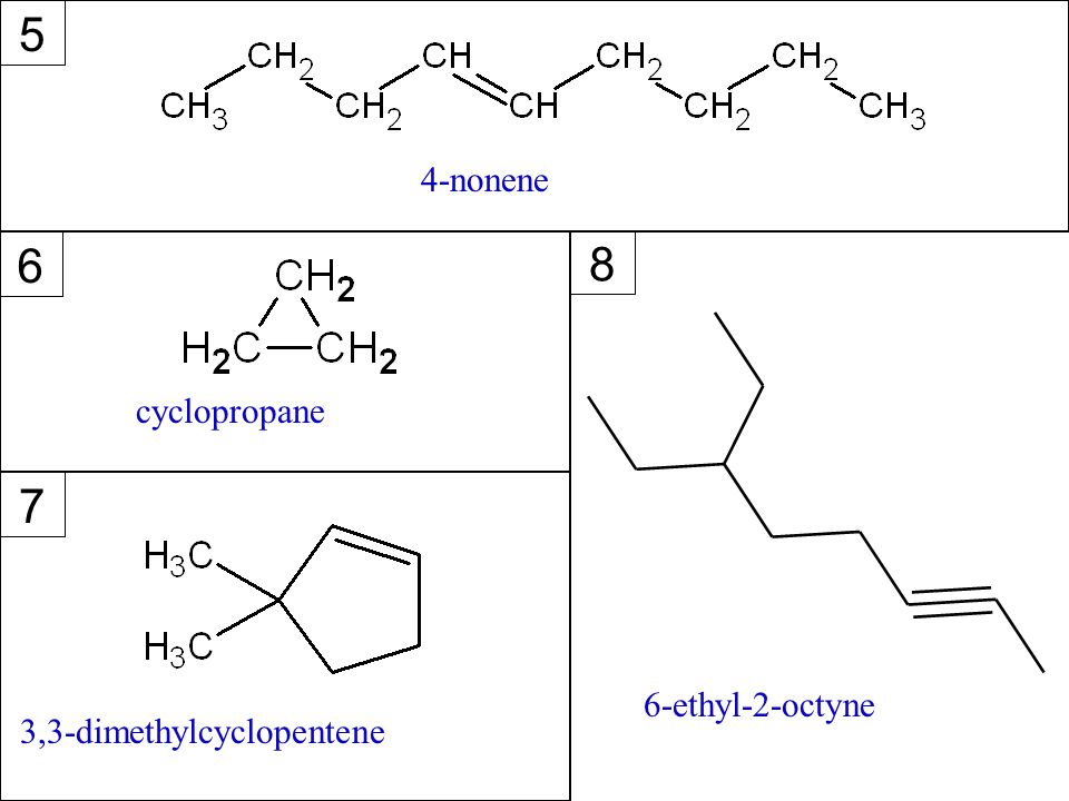 2,2-dimethyl-3-hexene 2,5-dimethyloctane octane 1,3-diethylcyclopentane 1 2 3 4