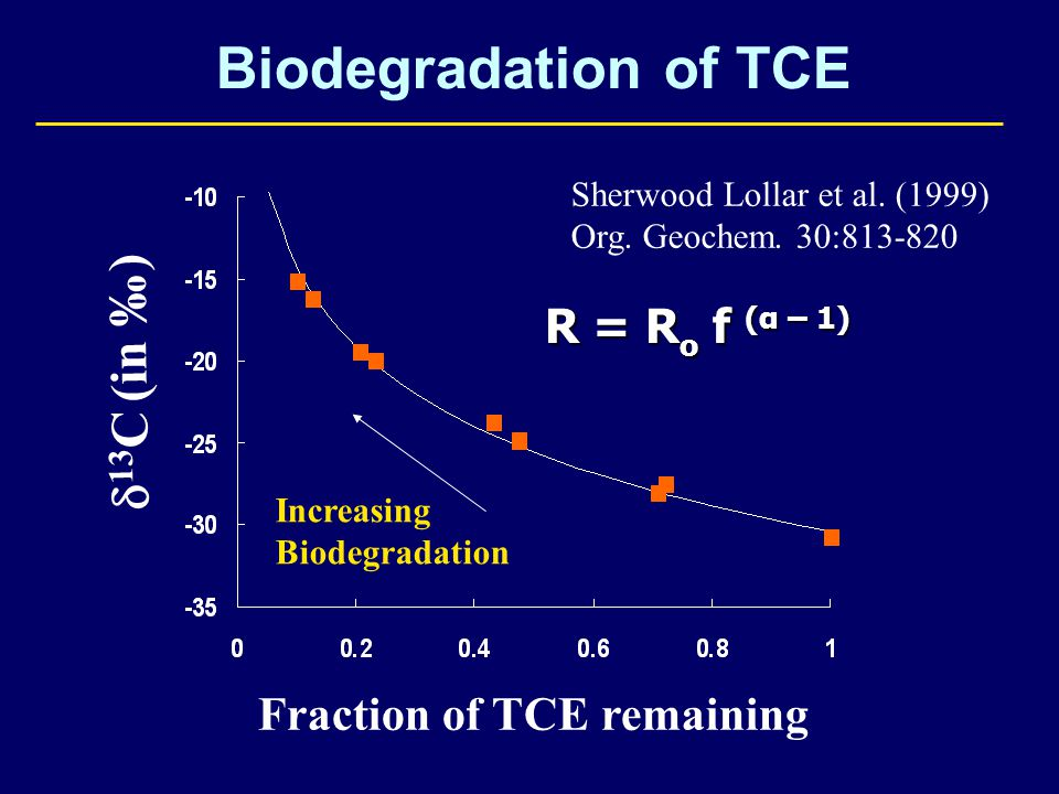Fraction of TCE remaining  13 C (in ‰) Sherwood Lollar et al.
