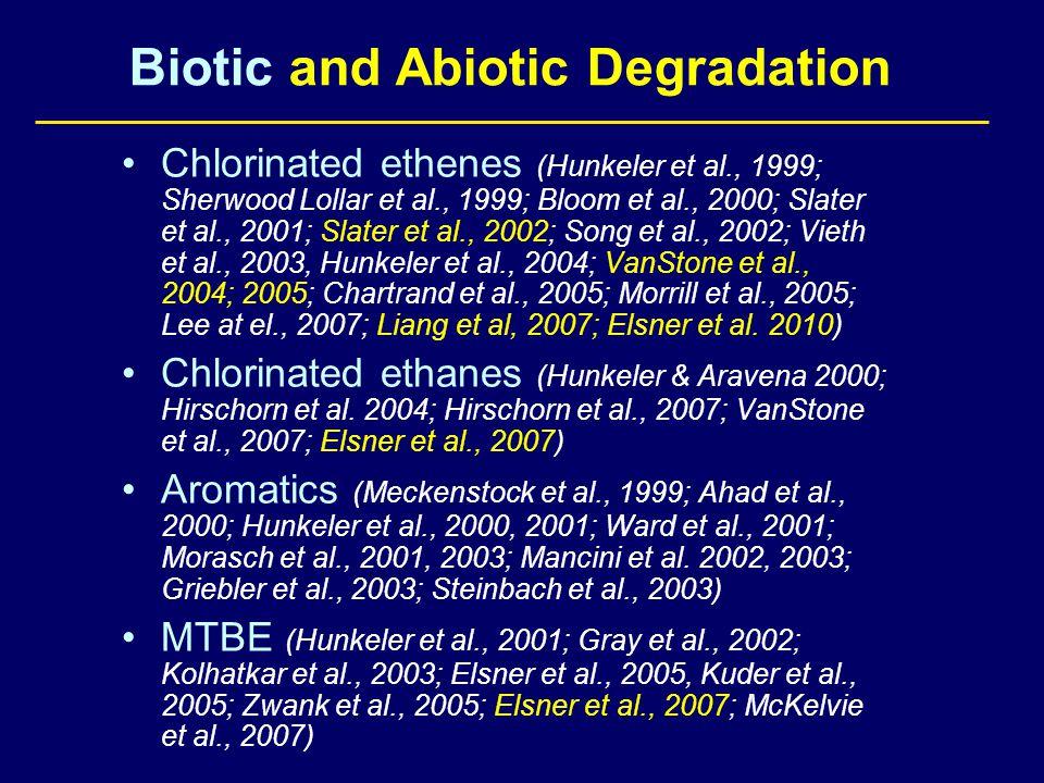 Biotic and Abiotic Degradation Chlorinated ethenes (Hunkeler et al., 1999; Sherwood Lollar et al., 1999; Bloom et al., 2000; Slater et al., 2001; Slater et al., 2002; Song et al., 2002; Vieth et al., 2003, Hunkeler et al., 2004; VanStone et al., 2004; 2005; Chartrand et al., 2005; Morrill et al., 2005; Lee at el., 2007; Liang et al, 2007; Elsner et al.