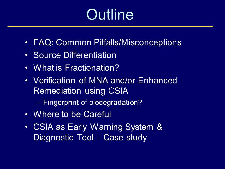 Continuing Net Biodegradation VC Ethene Chartrand et al. (2005)