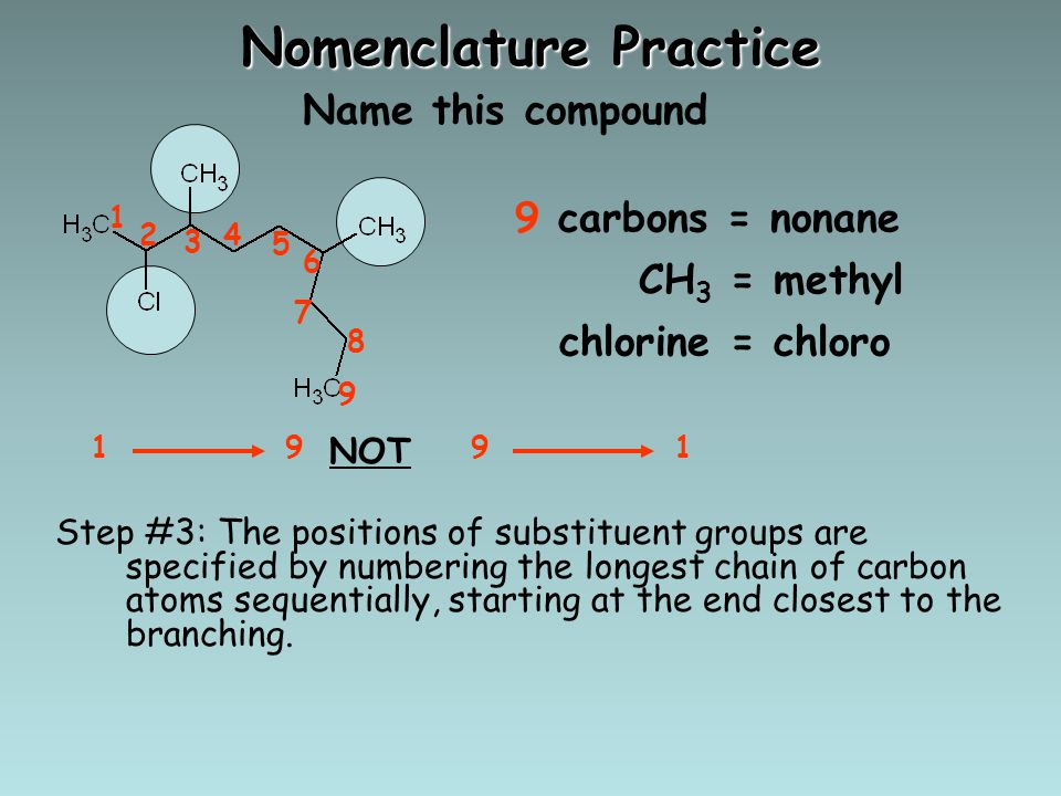 Nomenclature Practice Name this compound 1 5 24 3 9 6 8 7 9 carbons = nonane CH 3 = methyl chlorine = chloro Step #3: The positions of substituent groups are specified by numbering the longest chain of carbon atoms sequentially, starting at the end closest to the branching.