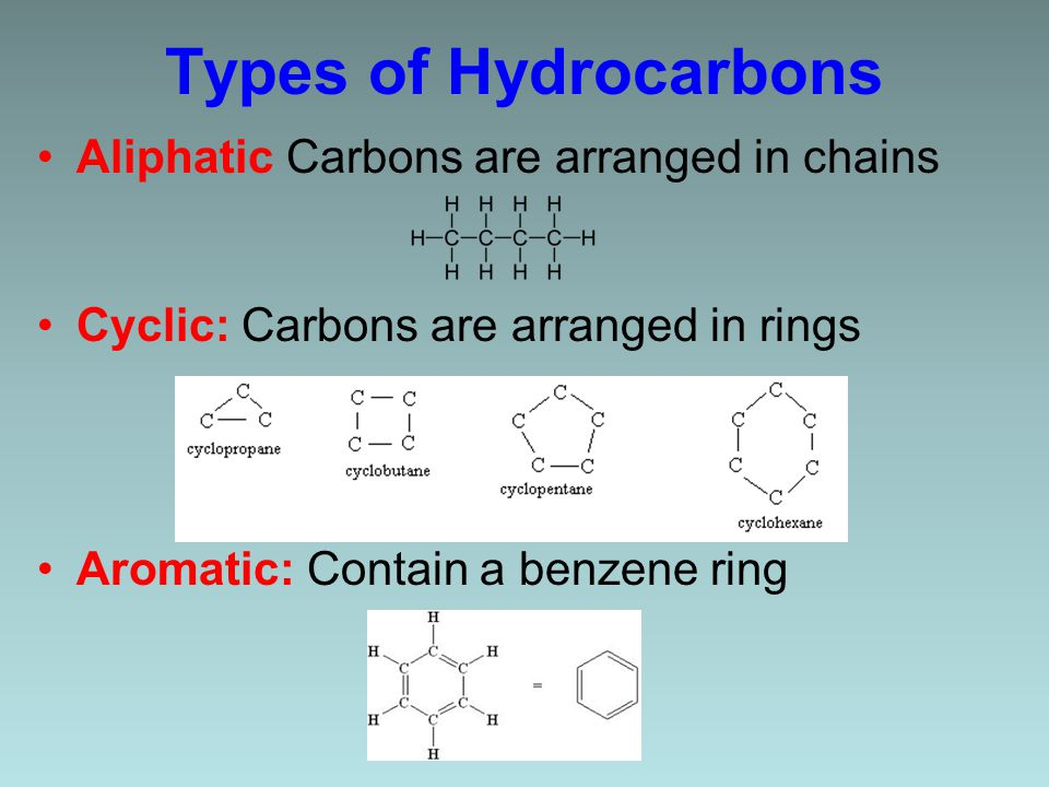 Aliphatic Carbons are arranged in chains Cyclic: Carbons are arranged in rings Aromatic: Contain a benzene ring Types of Hydrocarbons