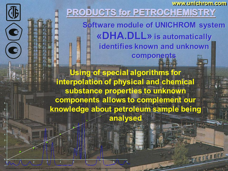 PRODUCTS for PETROCHEMISTRY www.unichrom.com And as result 300 identified components and the same quantity of unknowns