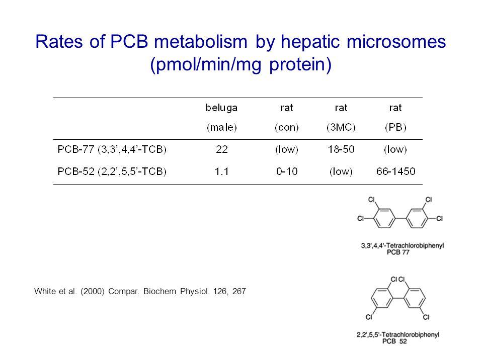 White et al. (2000) Compar. Biochem Physiol.