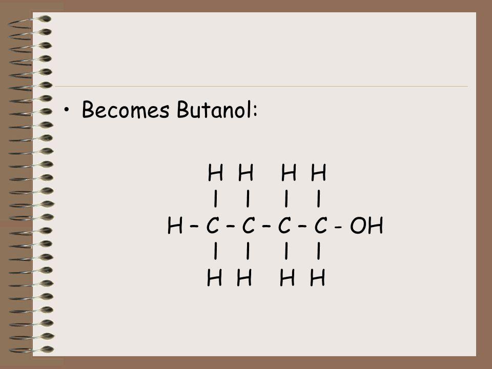 Example: Butane: C – C – C – C H H H H