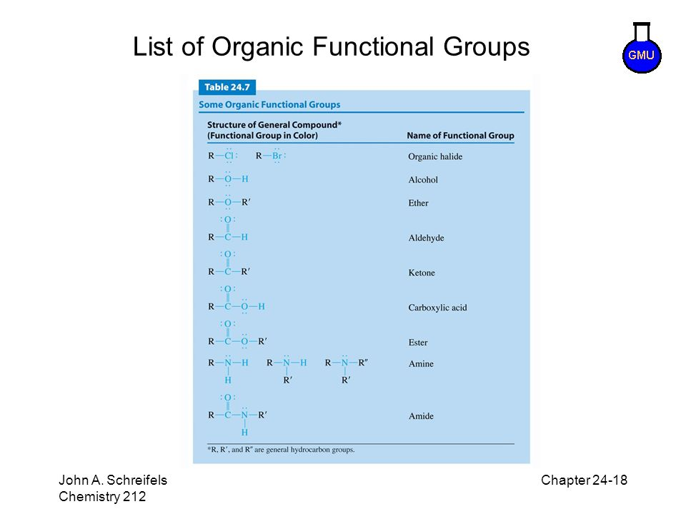 8–18 John A. Schreifels Chemistry 212 Chapter 24-18 List of Organic Functional Groups