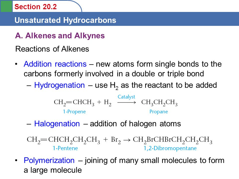 Section 20.2 Unsaturated Hydrocarbons Addition reactions – new atoms form single bonds to the carbons formerly involved in a double or triple bond –Hydrogenation – use H 2 as the reactant to be added Reactions of Alkenes –Halogenation – addition of halogen atoms Polymerization – joining of many small molecules to form a large molecule A.