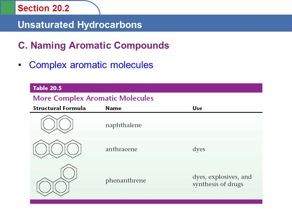 Section 20.2 Unsaturated Hydrocarbons C. Naming Aromatic Compounds Complex aromatic molecules