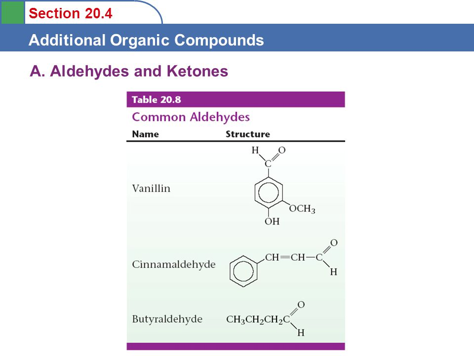 Section 20.4 Additional Organic Compounds A. Aldehydes and Ketones
