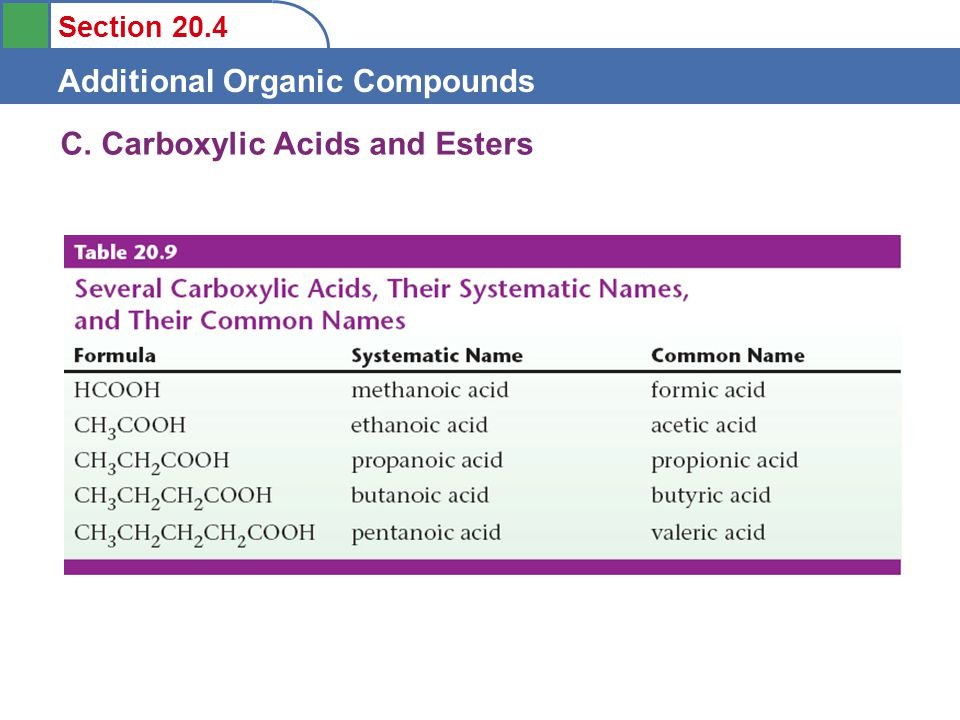 Section 20.4 Additional Organic Compounds C. Carboxylic Acids and Esters