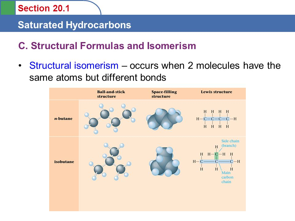 Section 20.1 Saturated Hydrocarbons C.