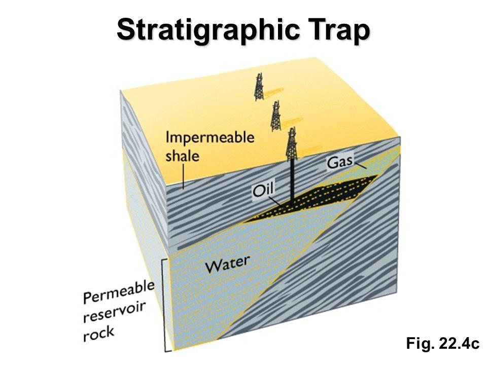 Fig. 22.4c Stratigraphic Trap
