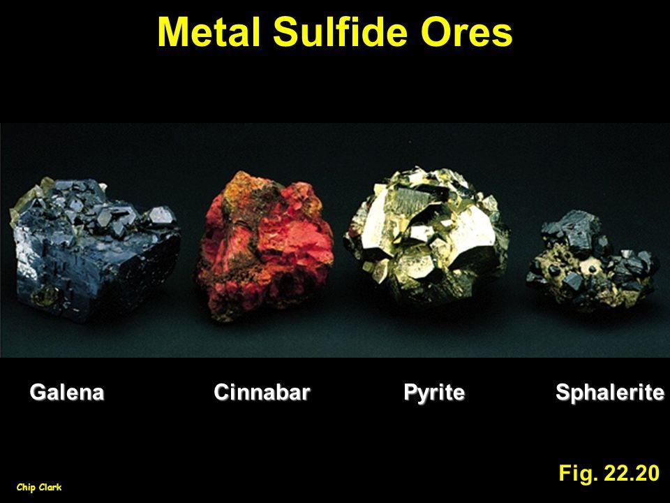 Metal Sulfide Ores Fig. 22.20 Chip Clark GalenaCinnabarPyriteSphalerite