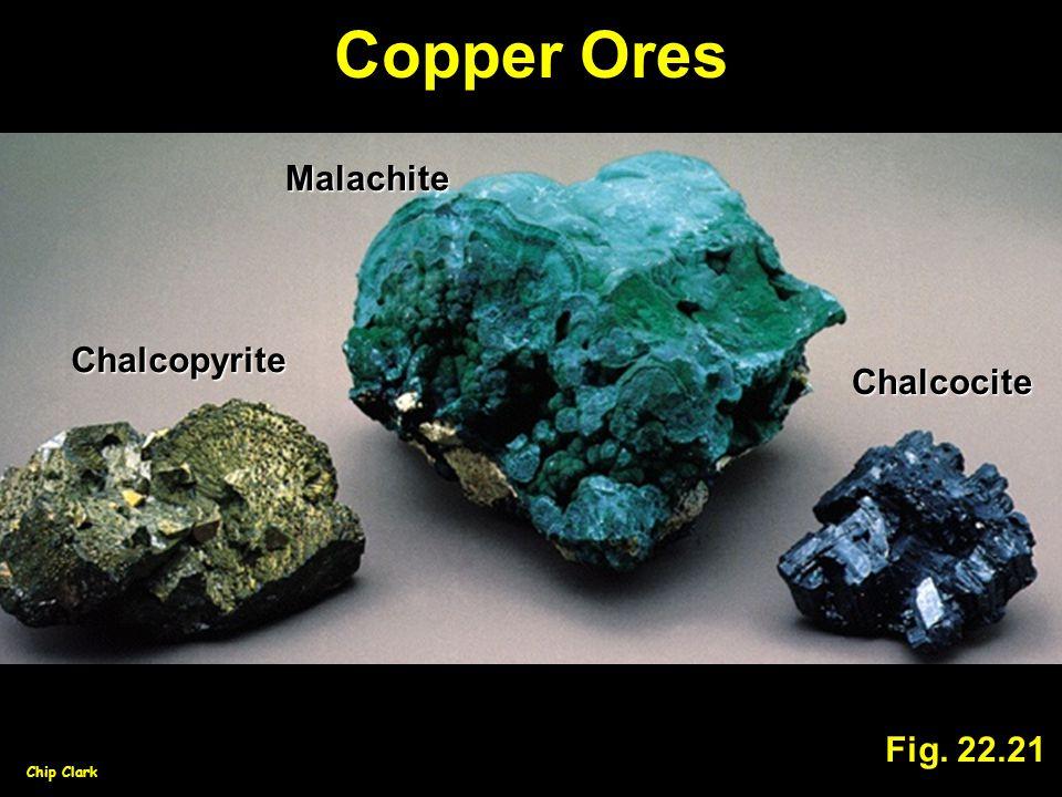 Fig. 22.21 Chip Clark Copper OresChalcopyrite Malachite Chalcocite