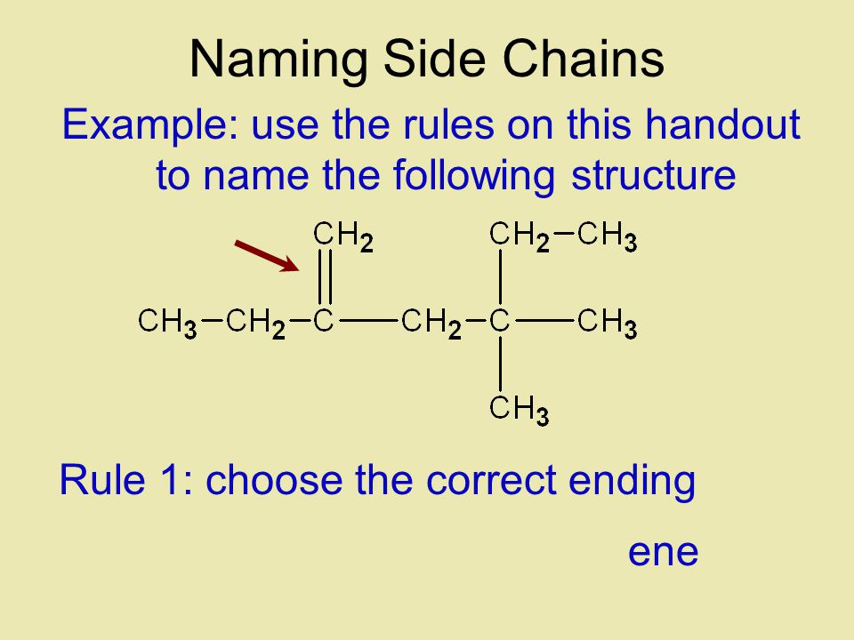 5.Determine the correct name for each branch ( alkyl groups include methyl, ethyl, propyl, etc.) 6.Attach the name of the branches alphabetically, along with their carbon position, to the front of the parent chain name.