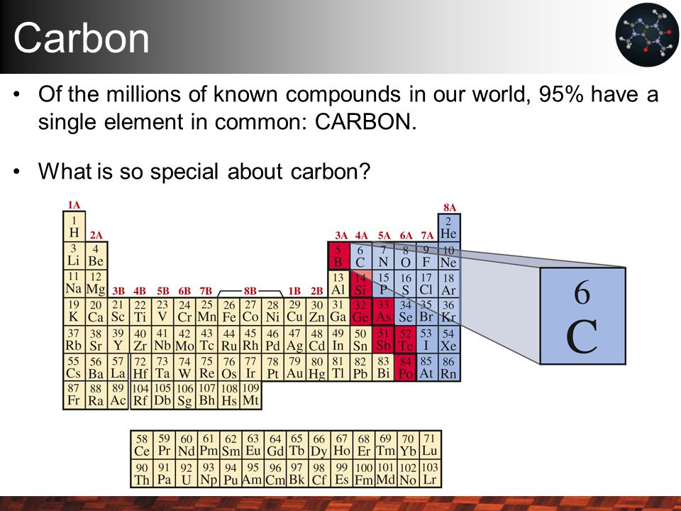 Carbon Of the millions of known compounds in our world, 95% have a single element in common: CARBON.