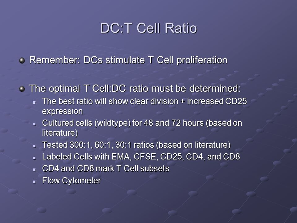 DC:T Cell Ratio Remember: DCs stimulate T Cell proliferation The optimal T Cell:DC ratio must be determined: The best ratio will show clear division +