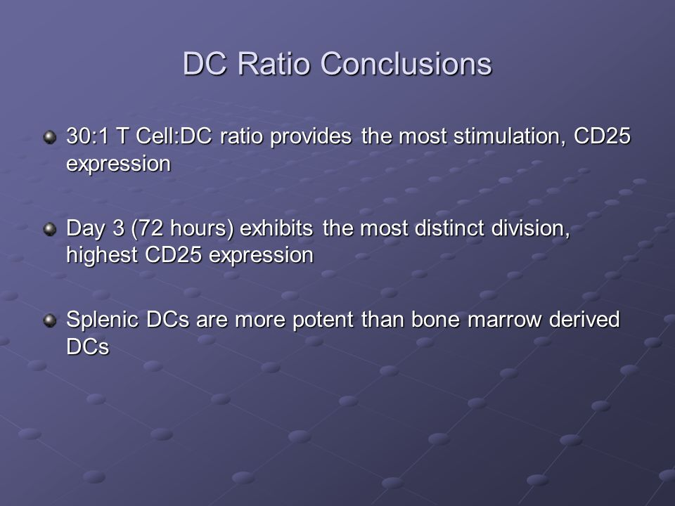 DC Ratio Conclusions 30:1 T Cell:DC ratio provides the most stimulation, CD25 expression Day 3 (72 hours) exhibits the most distinct division, highest