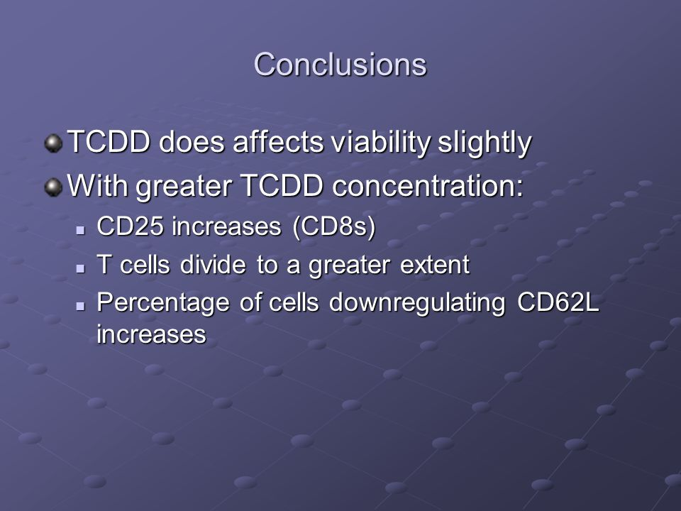 Conclusions TCDD does affects viability slightly With greater TCDD concentration: CD25 increases (CD8s) CD25 increases (CD8s) T cells divide to a greater extent T cells divide to a greater extent Percentage of cells downregulating CD62L increases Percentage of cells downregulating CD62L increases
