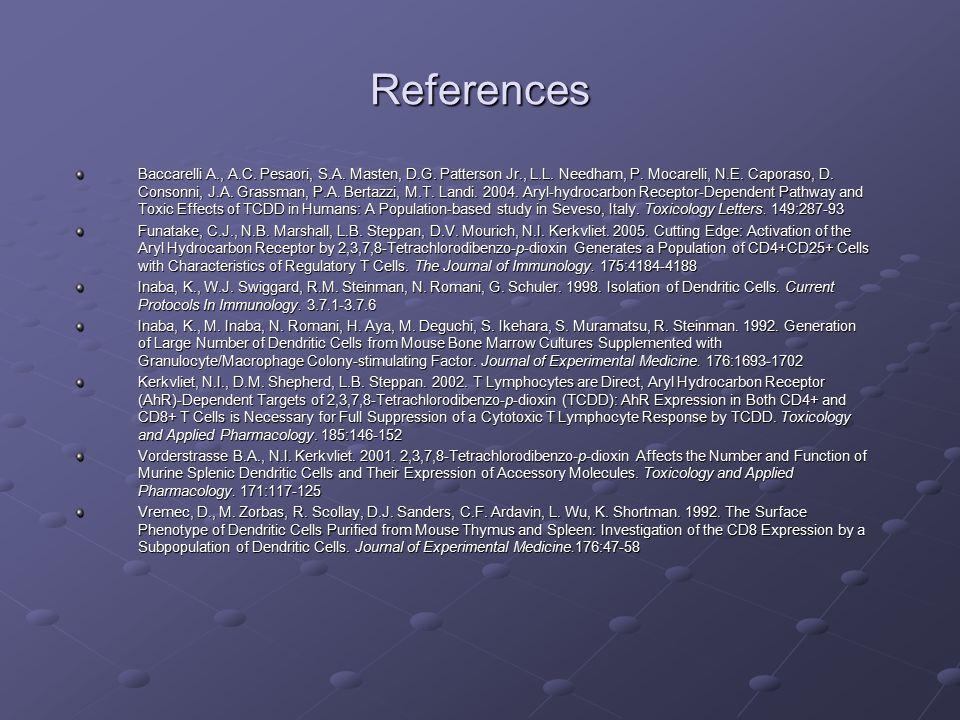 References Baccarelli A., A.C. Pesaori, S.A. Masten, D.G.