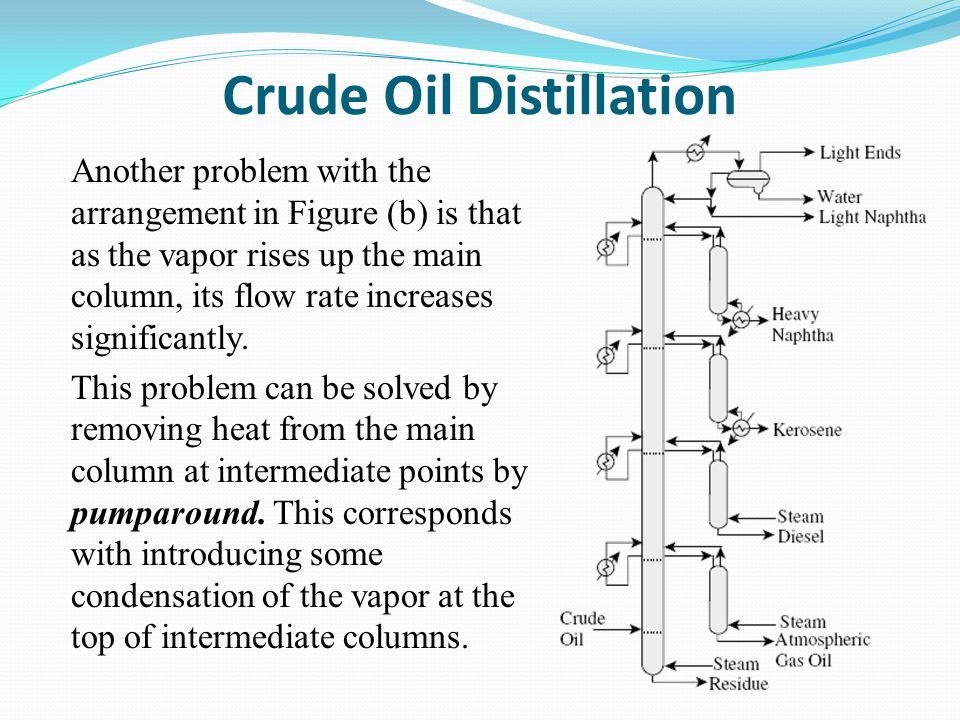 Crude Oil Distillation Another problem with the arrangement in Figure (b) is that as the vapor rises up the main column, its flow rate increases significantly.