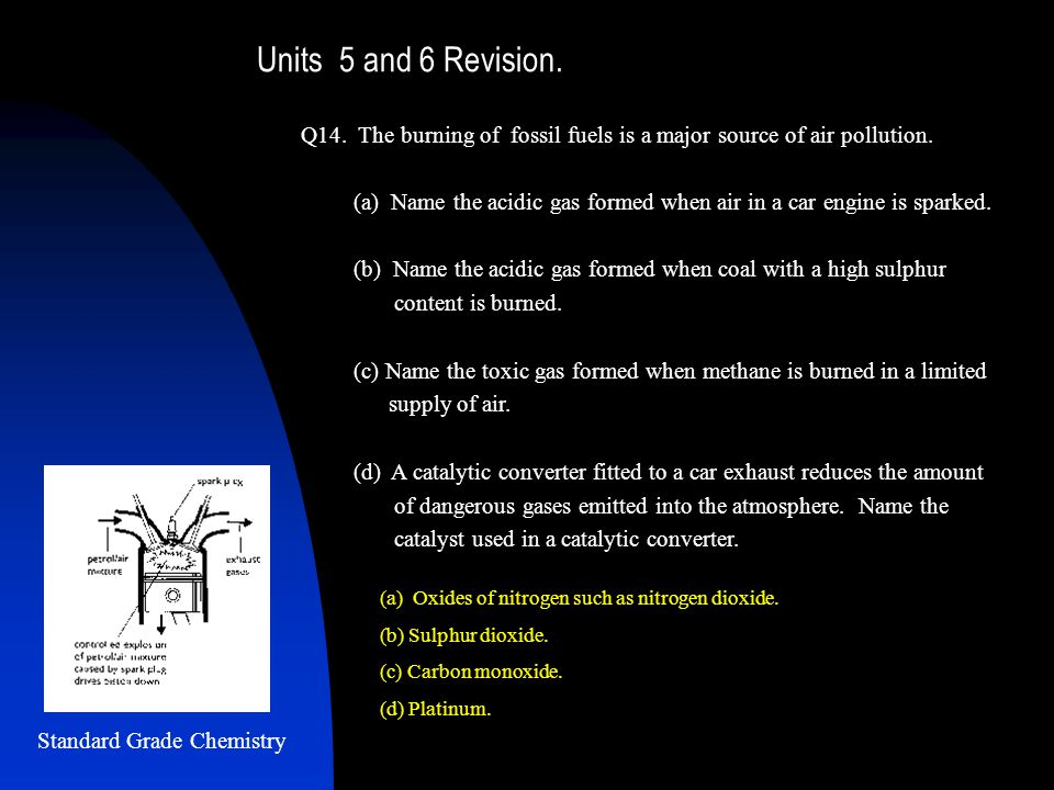 Standard Grade Chemistry Units 5 and 6 Revision. Q14.