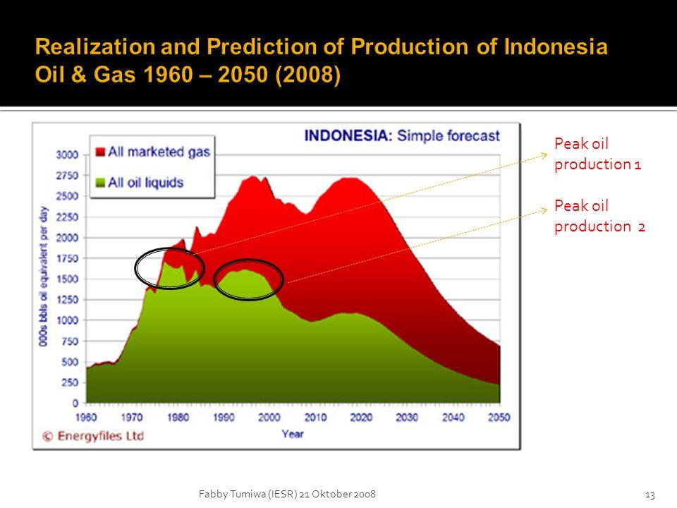 Fabby Tumiwa (IESR) 21 Oktober 200813 Peak oil production 1 Peak oil production 2