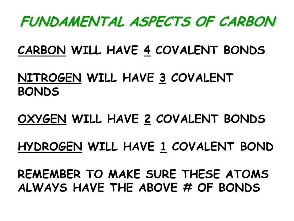 FUNDAMENTAL ASPECTS OF CARBON CARBON WILL HAVE 4 COVALENT BONDS NITROGEN WILL HAVE 3 COVALENT BONDS OXYGEN WILL HAVE 2 COVALENT BONDS HYDROGEN WILL HAVE 1 COVALENT BOND REMEMBER TO MAKE SURE THESE ATOMS ALWAYS HAVE THE ABOVE # OF BONDS
