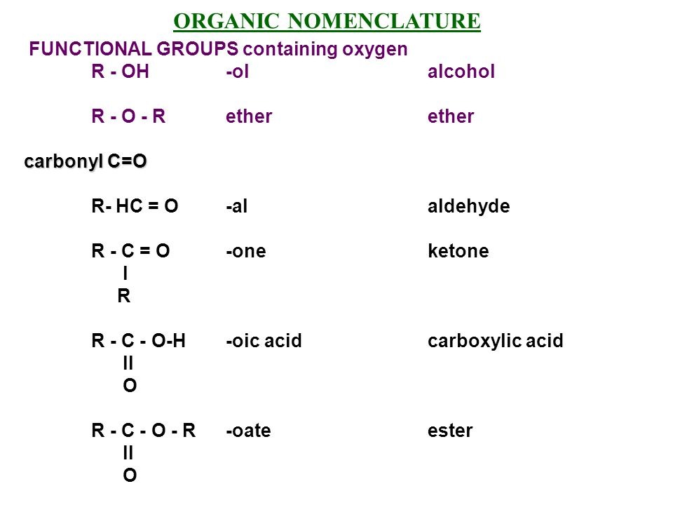 ORGANIC NOMENCLATURE FUNCTIONAL GROUPS containing oxygen R - OH-olalcohol R - O - Retherether carbonyl C=O R- HC = O-alaldehyde R - C = O-oneketone l R R - C - O-H-oic acidcarboxylic acid ll O R - C - O - R-oateester ll O