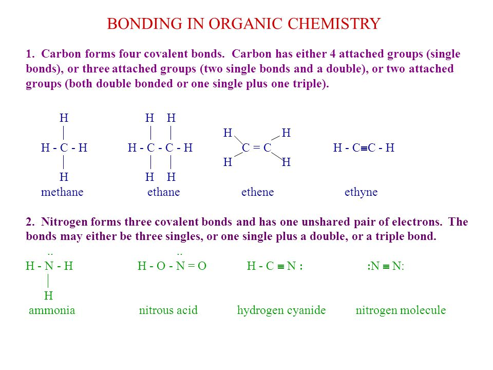 BONDING IN ORGANIC CHEMISTRY 1. Carbon forms four covalent bonds. Carbon has either 4 attached groups (single bonds), or three attached groups (two si