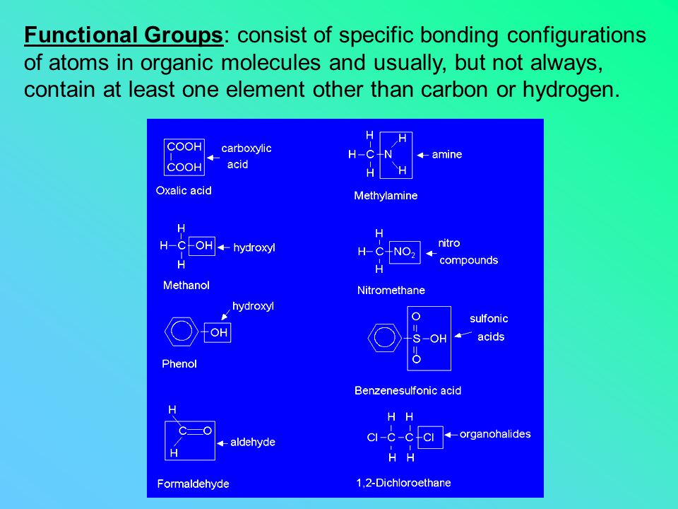 Functional Groups: consist of specific bonding configurations of atoms in organic molecules and usually, but not always, contain at least one element