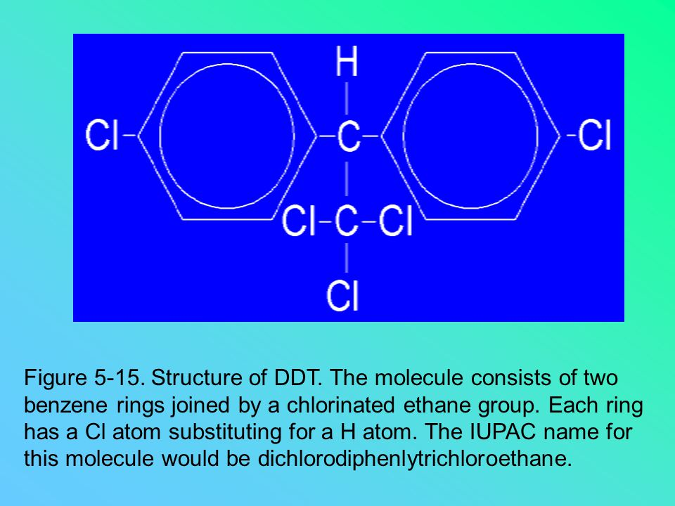 Figure 5-15. Structure of DDT. The molecule consists of two benzene rings joined by a chlorinated ethane group. Each ring has a Cl atom substituting f