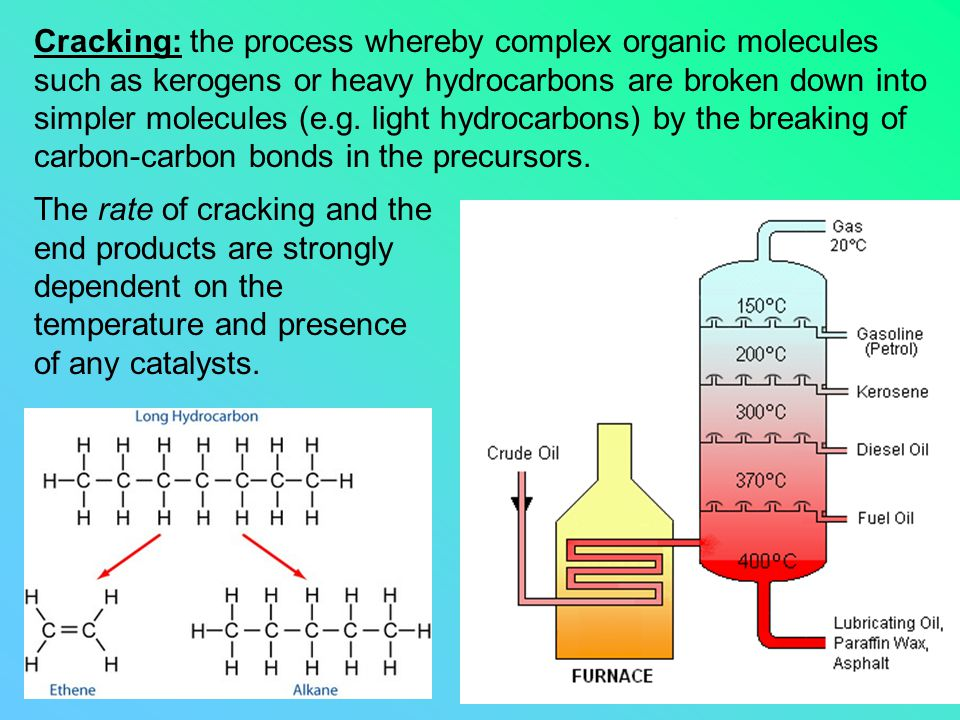 Cracking: the process whereby complex organic molecules such as kerogens or heavy hydrocarbons are broken down into simpler molecules (e.g. light hydr