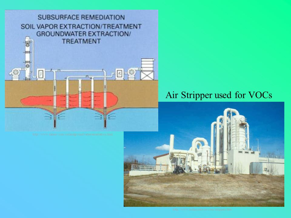 http://www.daienv.com/soilandgroundwaterremediation.html Air Stripper used for VOCs http://www.induscoenviro.com/strippers.htm