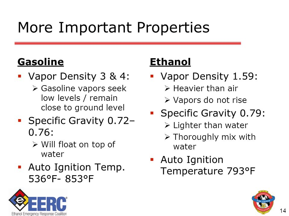 More Important Properties Gasoline  Vapor Density 3 & 4:  Gasoline vapors seek low levels / remain close to ground level  Specific Gravity 0.72– 0.76:  Will float on top of water  Auto Ignition Temp.