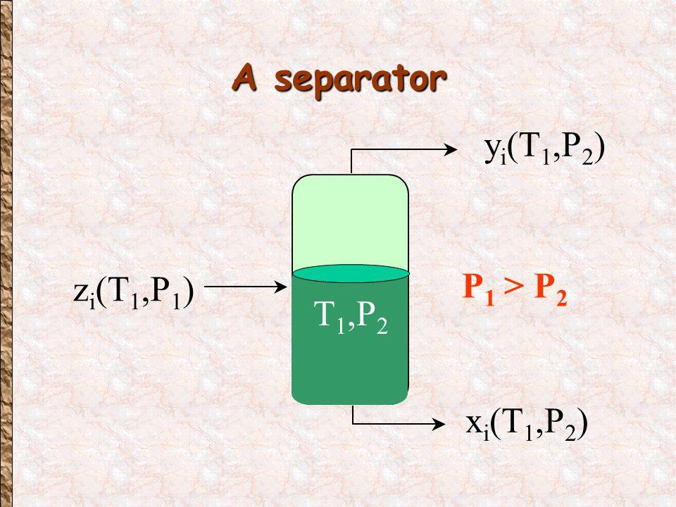 A separator z i (T 1,P 1 ) x i (T 1,P 2 ) y i (T 1,P 2 ) P 1 > P 2 T 1,P 2