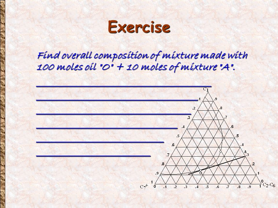 Exercise Find overall composition of mixture made with 100 moles oil O + 10 moles of mixture A .