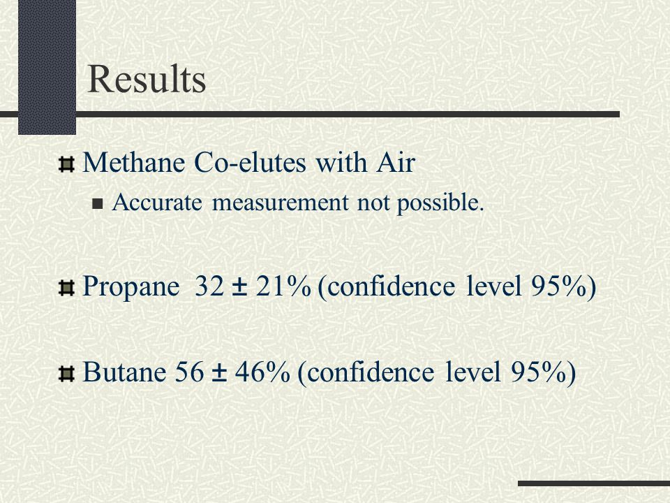 Results Methane Co-elutes with Air Accurate measurement not possible. Propane 32 ± 21% (confidence level 95%) Butane 56 ± 46% (confidence level 95%)