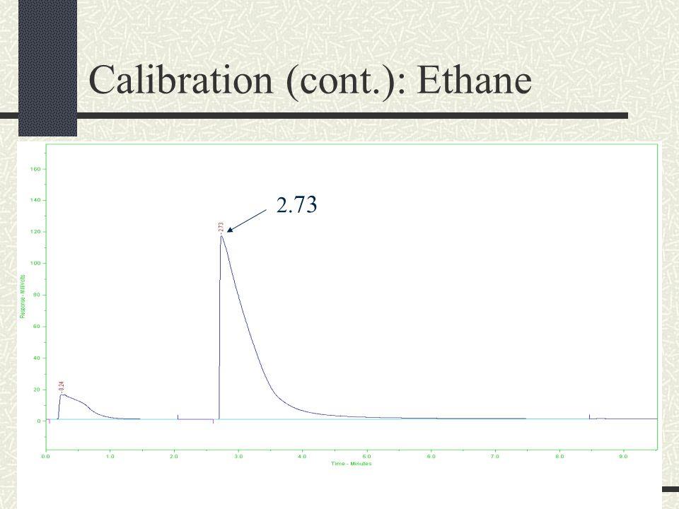 Calibration (cont.): Ethane 2. 73