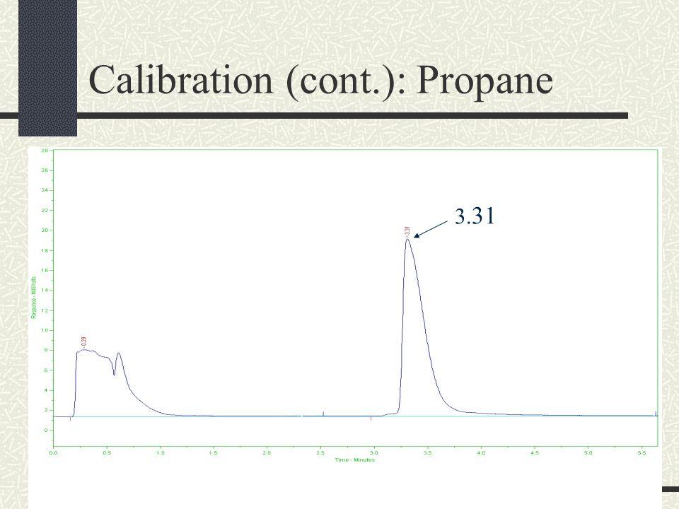 Calibration (cont.): Propane 3. 31