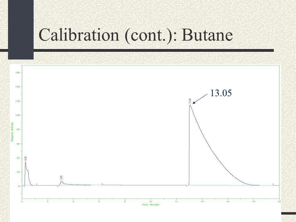 Calibration (cont.): Butane 13.05