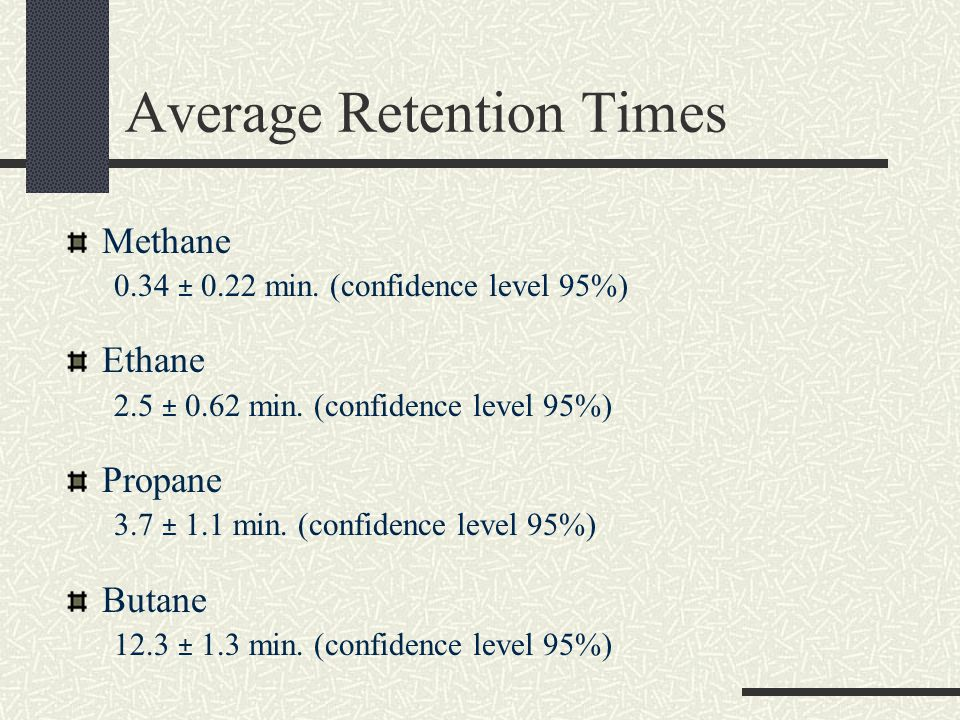 Average Retention Times Methane 0.34 ± 0.22 min. (confidence level 95%) Ethane 2.5 ± 0.62 min.