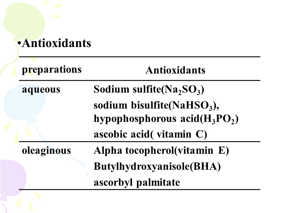 Antioxidants preparations Antioxidants aqueousSodium sulfite(Na 2 SO 3 ) sodium bisulfite(NaHSO 3 ), hypophosphorous acid(H 3 PO 2 ) ascobic acid( vit