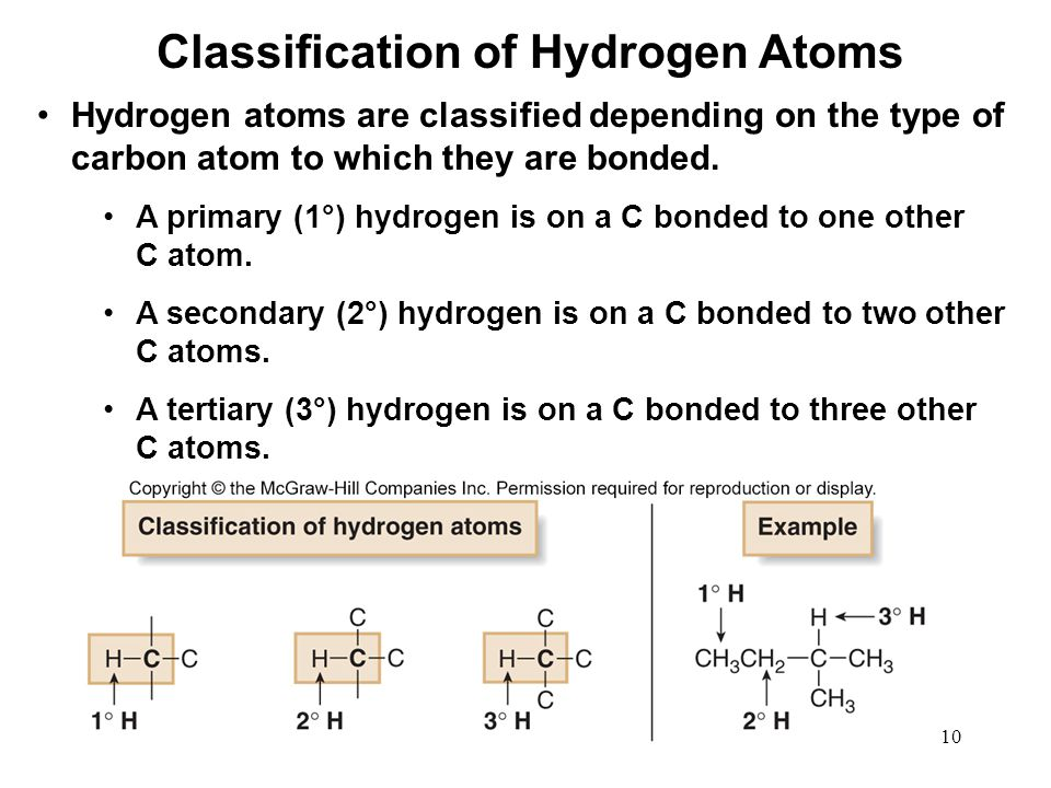 10 Hydrogen atoms are classified depending on the type of carbon atom to which they are bonded. A primary (1°) hydrogen is on a C bonded to one other